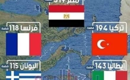 البحرية المصرية تحتل ريادة المتوسط