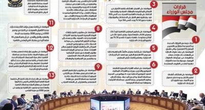 """""""بالإنفوجراف"""" الحصاد الأسبوعي لمجلس الوزراء خلال الفترة من 12 حتى 18 سبتمبر 2020"""
