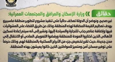 """""""وزارة الإسكان"""" تنفي شائعة بيع منطقة مثلث ماسبيرو لصالح مستثمر أجنبي"""