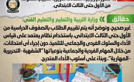 """""""مجلس الوزراء"""" ينفي شائعة صدور قرار بإجراء امتحانات تحريرية لتقييم الصفوف من الأول حتى الثالث الابتدائي"""