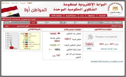 «وزارة الأوقاف» تحقق نسبة استجابة 100% في الرد على شكاوى المواطنين