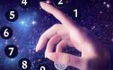 شخصية مواليد 4 سبتمبر في علم الأرقام